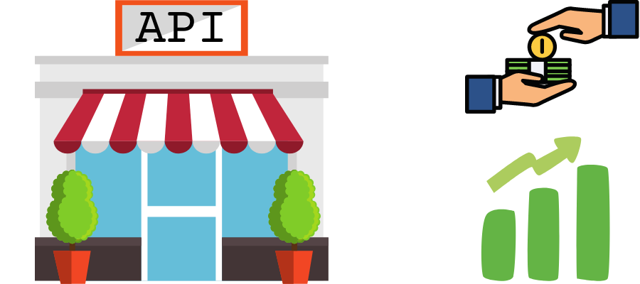 Top 4 API Marketplaces to Sell Your APIs API Development Growing Business