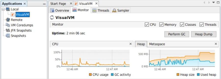 13 Profiling Software to Debug Application Performance Issue Development javascript Performance Python