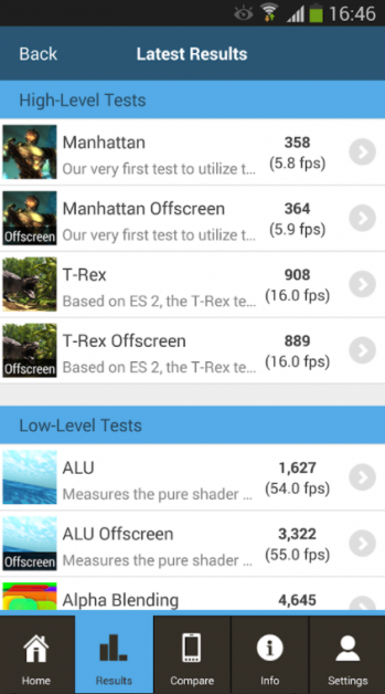 Top 8 Android Phone Benchmark Apps to Check Performance of Your Device Performance